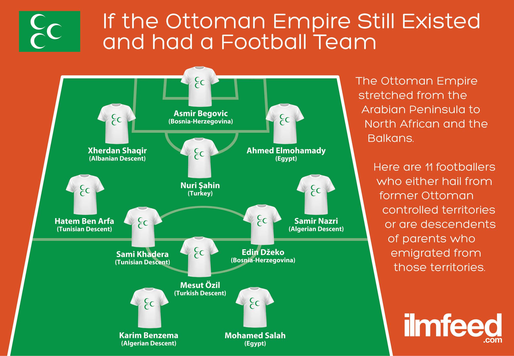 Ottoman Team