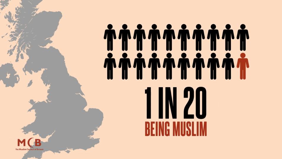 1 in 20 muslim