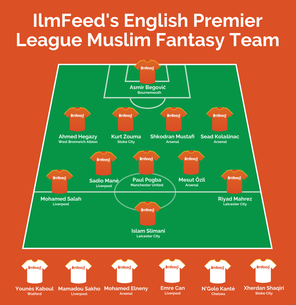 IlmFeed's English Premier League Muslim Fantasy Team