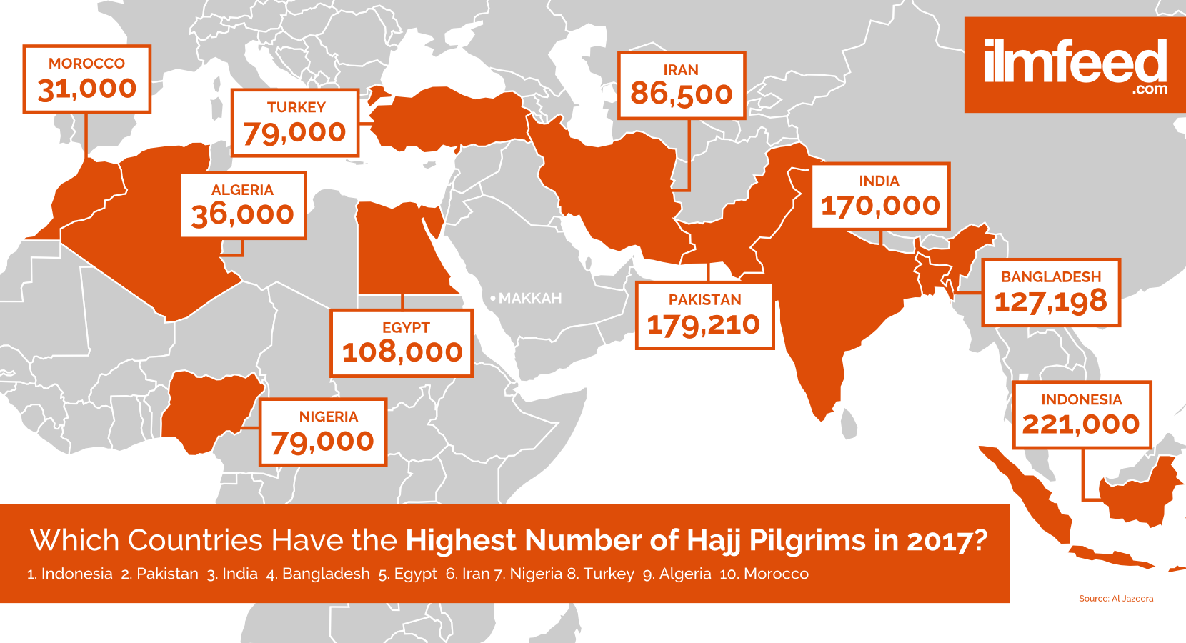 Which Countries Have the Highest Number of Hajj Pilgrims ...